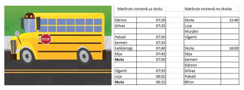 Sējas skolas autobusa kursēšanas grafiks ikdienā